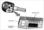 chip inside the ews transponder key on bmw