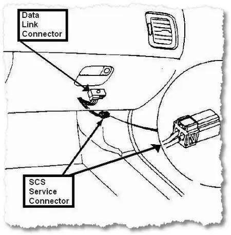 Honda OBD-I service connector
