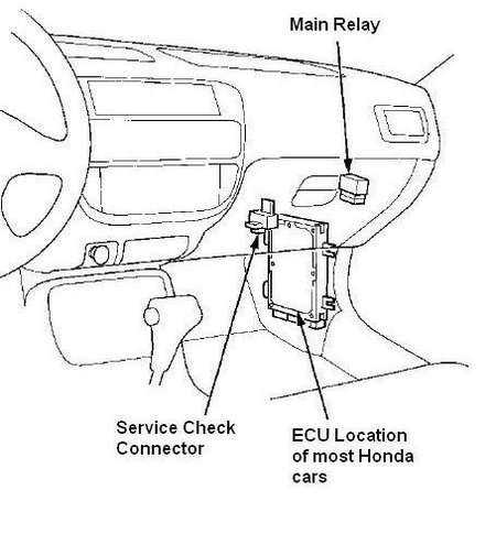 Wiring Diagram 1992 Honda Accord Ecu Location 1995 Honda Accord