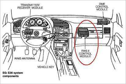 Image Result For Vehicle Modification For