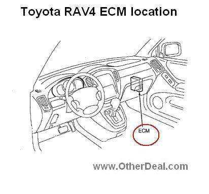 rav4 ecm location