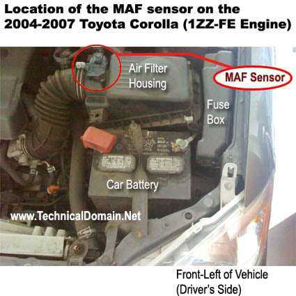 My car engine hesitates when I accelerate! – Technical Domain