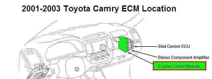 Toyota Camry Ecu Location