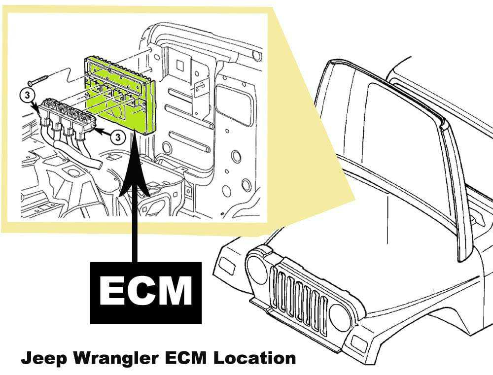 Jeep Wrangler ECM Location