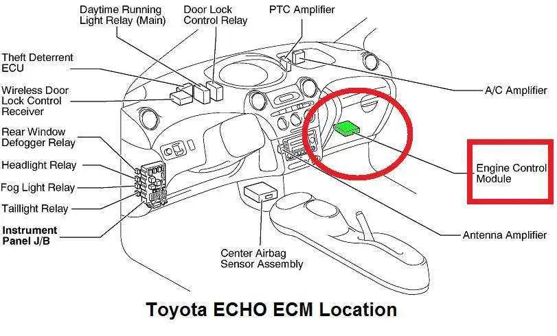 toyota echo ecm location